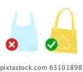 Say no to plastic bags and replace them 63101898