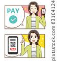 家庭主婦無現金無現金支付智能手機 63104124