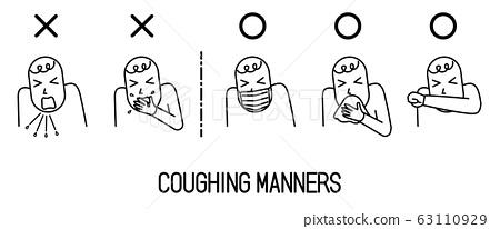 Cough manners cough etiquette 63110929