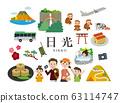 Family Travel @ Nikko 63114747