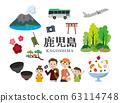 Family trip Kagoshima 63114748
