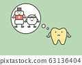 yellow tooth thinking of mouthwash and floss, dental plaque 63136404