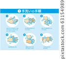 Hand washing procedure 63154989
