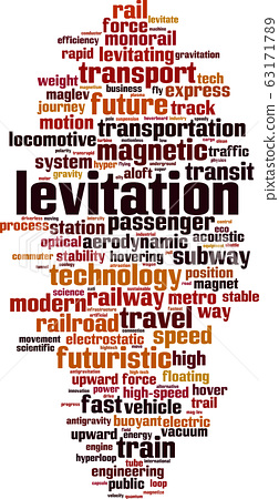 Levitation word cloud 63171789