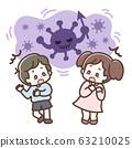 兒童對病毒感到驚訝 63210025