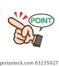 手標誌指點重要關鍵點 63235027
