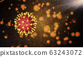 Coronavirus concept responsible for asian flu 63243072