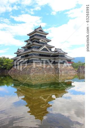 Matsumoto Castle Exterior 63268991