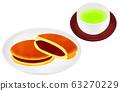 Dorayaki tea 63270229