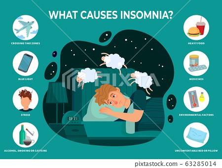 Insomnia causes infographics. Sleeping disorder reasons, man dont sleep at night and counts sheep vector illustration 63285014