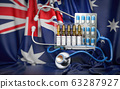 Healthcare, insurance and pharmacy in Australia 63287927
