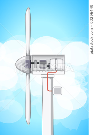 Diagram showing inside of wind turbine with sky 63296449
