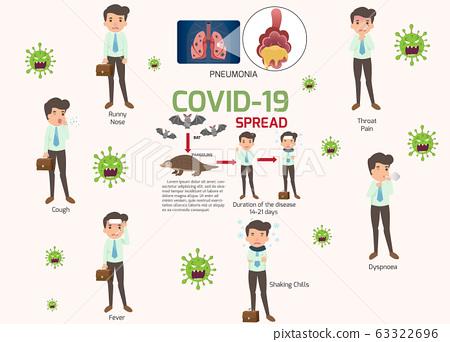 Novel Coronavirus 63322696