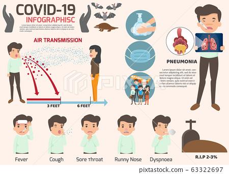 Coronavirus 63322697