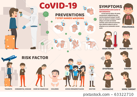 Coronavirus 63322710