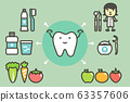 Good friend for tooth have dentist, toothbrush, toothpaste, floss, mouthwash, fruit and vegetable (good for dental health care and hygiene) 63357606