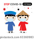 Vietnam People to Wear National Dress and Mask to Protect and Stop Covid-19. Coronavirus Cartoon Vector for Infographic.   63360983