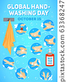 Vector poster for Global Handwashing Day. vector infographic. Hands washing medical instructions. 63368247