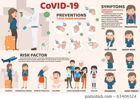 Coronavirus 63406324