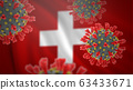 Concept of new coronavirus epidemic outbreak in Switzerland 63433671