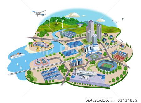 太陽能發電的城市景觀6-B 63434955