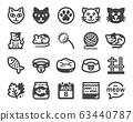 cat icon set 63440787