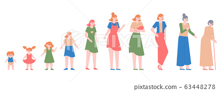 Woman generations. Female different ages, baby girl, teenager, adult woman and elderly woman, female character life cycles vector illustration 63448278