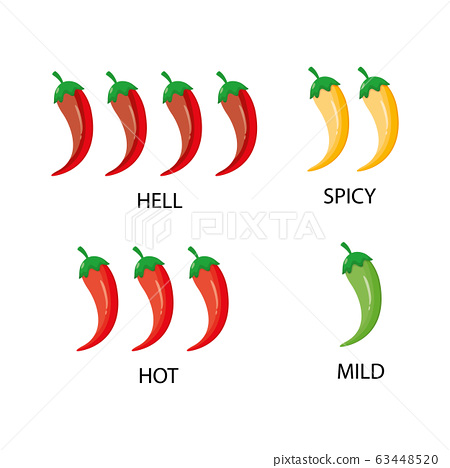 Modern vector illustration of spicy red chili pepper strength scale. Spice level marks. Mild, Spicy, hot and Hell. Chili level labels. 63448520