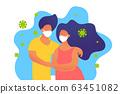 Cartoon man and woman in masks protected from coronavirus 63451082