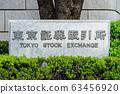 東京證券交易所 63456920