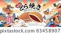Japanese ukiyo-e dorayaki ads 63458907