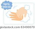 Hand wash between fingertips and nails 63490070