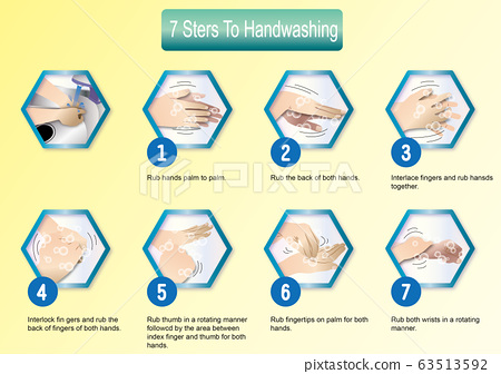 Seven tips for washing your hands in English 63513592