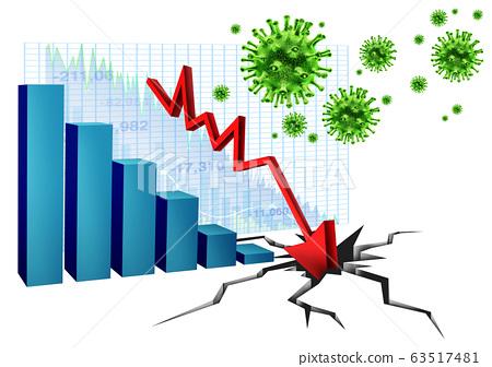 Economy Health Fear 63517481