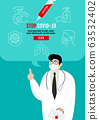 Stop Covid-19 Template Banner, The doctor present  63532402