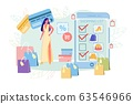 Phone Application Help not Forget Shopping List. 63546966