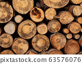 Fireplace wood logs texture 63576076