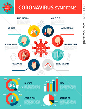 Coronavirus Symptoms Infographics 63601176