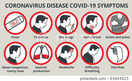 Coronavirus disease COVID-19 symptoms infographic 63604825
