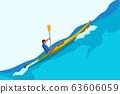man in kayak big wave 63606059