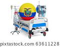 Ecuadorian Healthcare, ICU in Ecuador 63611228