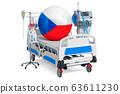 Czech Republic Healthcare, ICU in Czech Republic 63611230