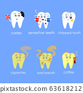 Tooth, caries, dental treatment. 63618212