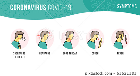 Coronavirus infection COVID-19 symptoms. Pandemic coronavirus 2019-nCoV diagnostic and manifestation of the disease. Vector illustrations in flat line style. Healthcare and medicine infographic banner 63621383