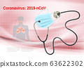 Coranavirus background with a medical face mask 63622302