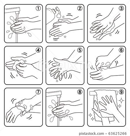 正确的洗手方法以预防传染病 63625266