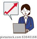 Stock Price Sales Up Women Simple Illustration 63640168