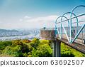 Kochi cityscape panorama from Godaisan mountain Observatory in Kochi, Shikoku, Japan 63692507