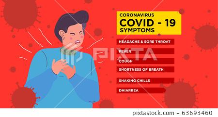 A man got symptom corona virus, covid -19 63693460