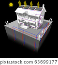 diagram of a classic colonial house with ground source heat pump and solar panels on the roof as source of energy for heating and radiators 63699177